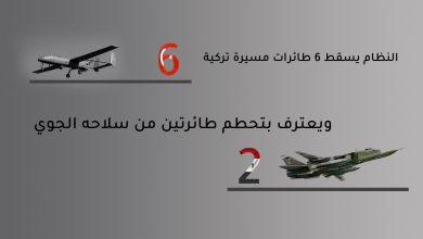 Photo of النظام يسقط 6 طائرات تركية مسيرة ويعترف بتحطم طائرتين من سلاحه الجوي