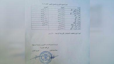 Photo of الإدارة العامة للتموين وحماية المستهلك في إقليم الجزيرة تحدد أسعار المواد لهذا اليوم