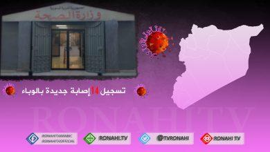 Photo of وزارة الصحة تسجل 14 إصابة جديدة ووفاة حالة واحدة