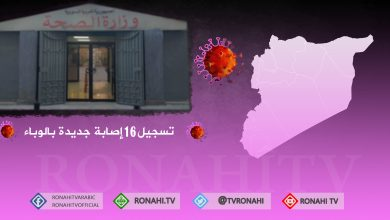 Photo of وزارة الصحة تسجل 16 إصابة جديدة ووفاة حالة واحدة