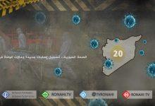 Photo of الصحة السورية.. تسجيل إصابات جديدة وحالات الوفاة في ازدياد