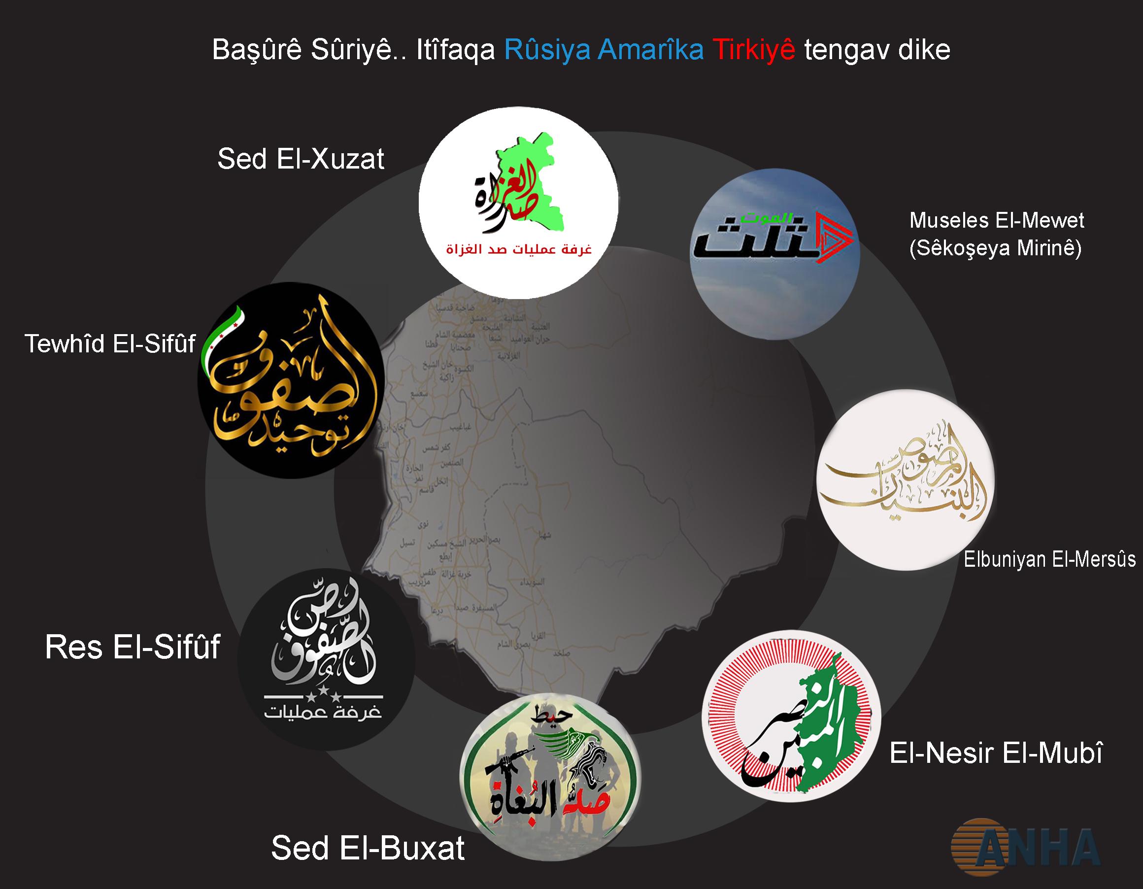 Photo of Başûrê Sûriyeyê… Îtîfaqa Rûsya û Amerîka Tirkiyeyê tengav dike- 1