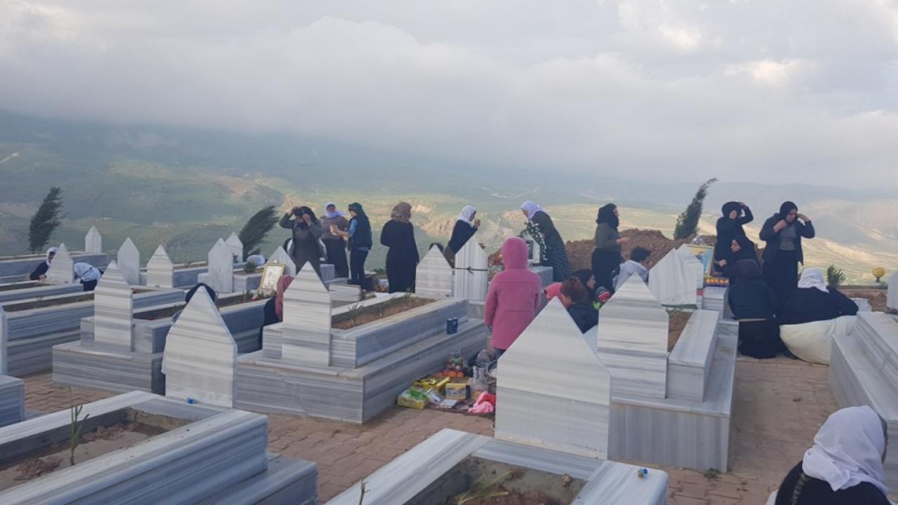 Photo of KURDÊN ÊZIDÎ  DEST BI PÎROZBAHIYA CEJNA ÇARŞEMA SOR DIKIN