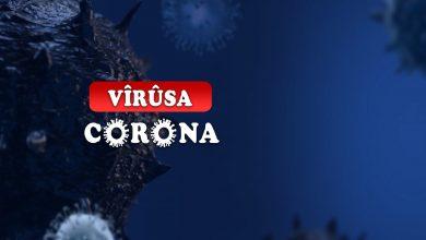 Photo of Vîrûsa Corona..Li Amerîka, 24 saetên dawî bêhtirî 2200 kes mirin