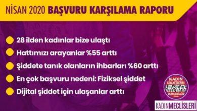 Photo of Li Tirkiyê herî zêde tundiya fîzîkî ya li ser jinê pêk hatiye