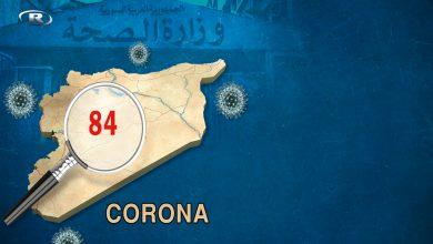 Photo of Li herêmên hikûmeta Şamê pêketina 84 kesên din bi Coronayê hat ragihandin