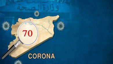 Photo of Li herêmên hikûmeta Şamê 70 kesên din bi Coronayê ketin