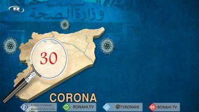Photo of Tenduristiya Şamê: 30 kesên din bi Coronayê ketin, 2 jî mirin