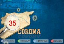 Photo of Li herêmên hikumeta Şamê 35 kesên din bi Coronayê ketin