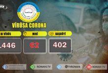Photo of 48 kesên din bi Corona ketin, 1 jî jiyana xwe ji dest da