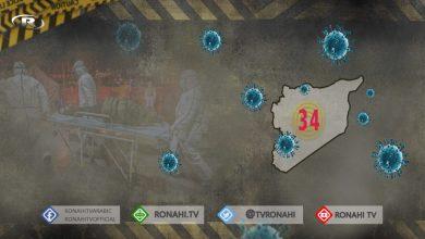Photo of Li herêmên hikûmeta Şamê 34 kesên din bi Coronayê ketin