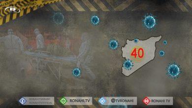 Photo of Li herêmên hikûmeta Şamê 40 kesên din bi Coronayê ketin