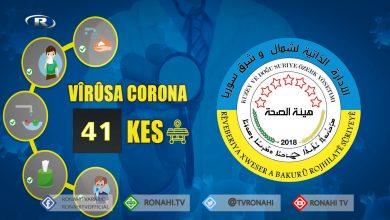 Photo of Li Bakur û Rojhilatê Sûrî 41 kesên din bi Corona ketin