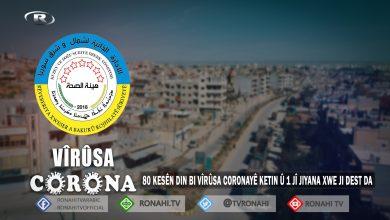 Photo of Li Bakur û Rojhilatê Sûrî 80 kesên din bi Corona ketin