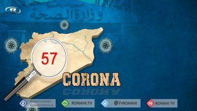 Photo of Li herêmên hikûmeta Şamê 57 kesên din bi Coronayê ketin