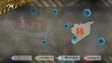 Photo of Li herêmên hikûmeta Şamê 56 kesên din bi Coronayê ketin