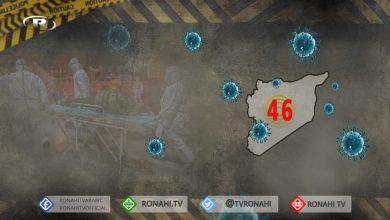 Photo of Li herêmên hikûmeta Şamê 46 kesên din bi Coronayê ketin